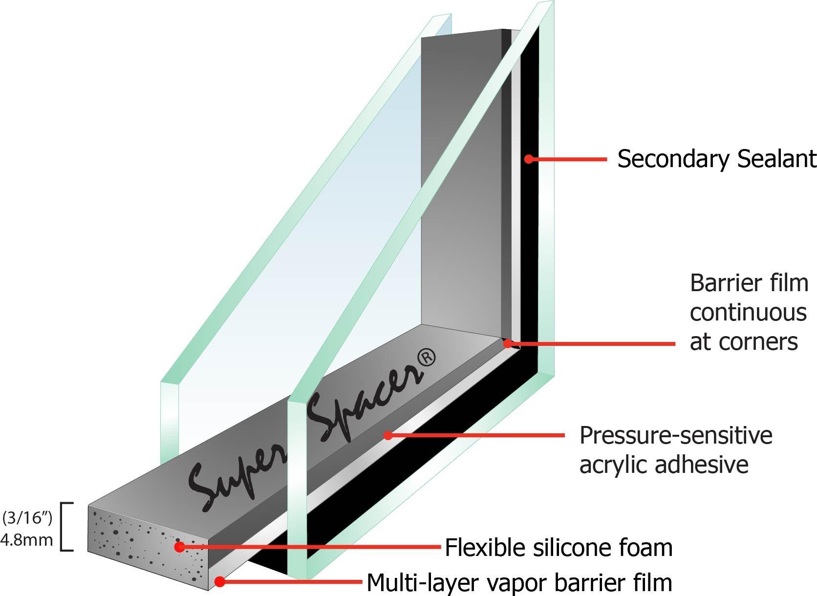 Super Spacer Premium corner